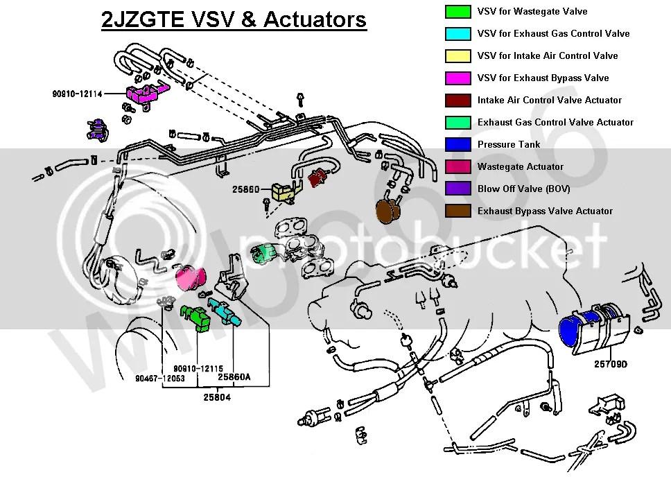 2jz gte wiring diagram cat5 pdf checking 2jzgte sequential system
