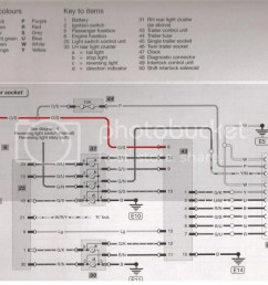 citroen c5 2005 wiring diagram simple wiring schema 10357886 wiring diagram gm citroen berlingo wiring diagram pdf [ 1024 x 880 Pixel ]