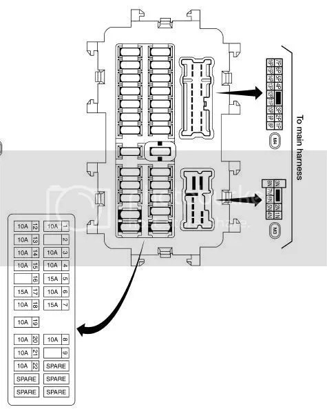 2005 Nissan Xterra Fuse Panel. Nissan. Auto Fuse Box Diagram