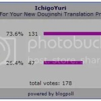 Results of 'Vote For Your New Doujinshi Translation Project!' Poll