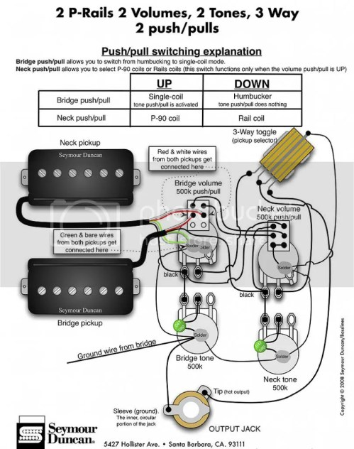 small resolution of both single coils on the pickups as well as shown on this