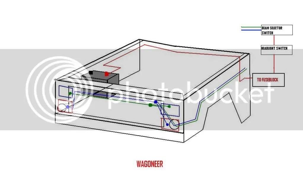 Elixir Industries Power Converter Manual Dexterity