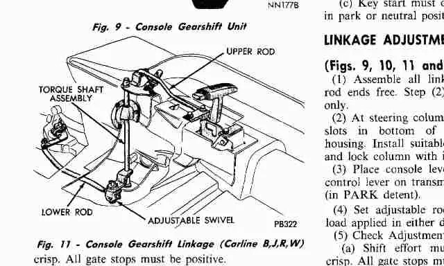 71-74 B-body console shift linkage exploded view