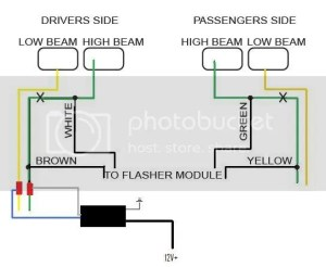 Headlight Flasher  Chevy TrailBlazer, TrailBlazer SS and