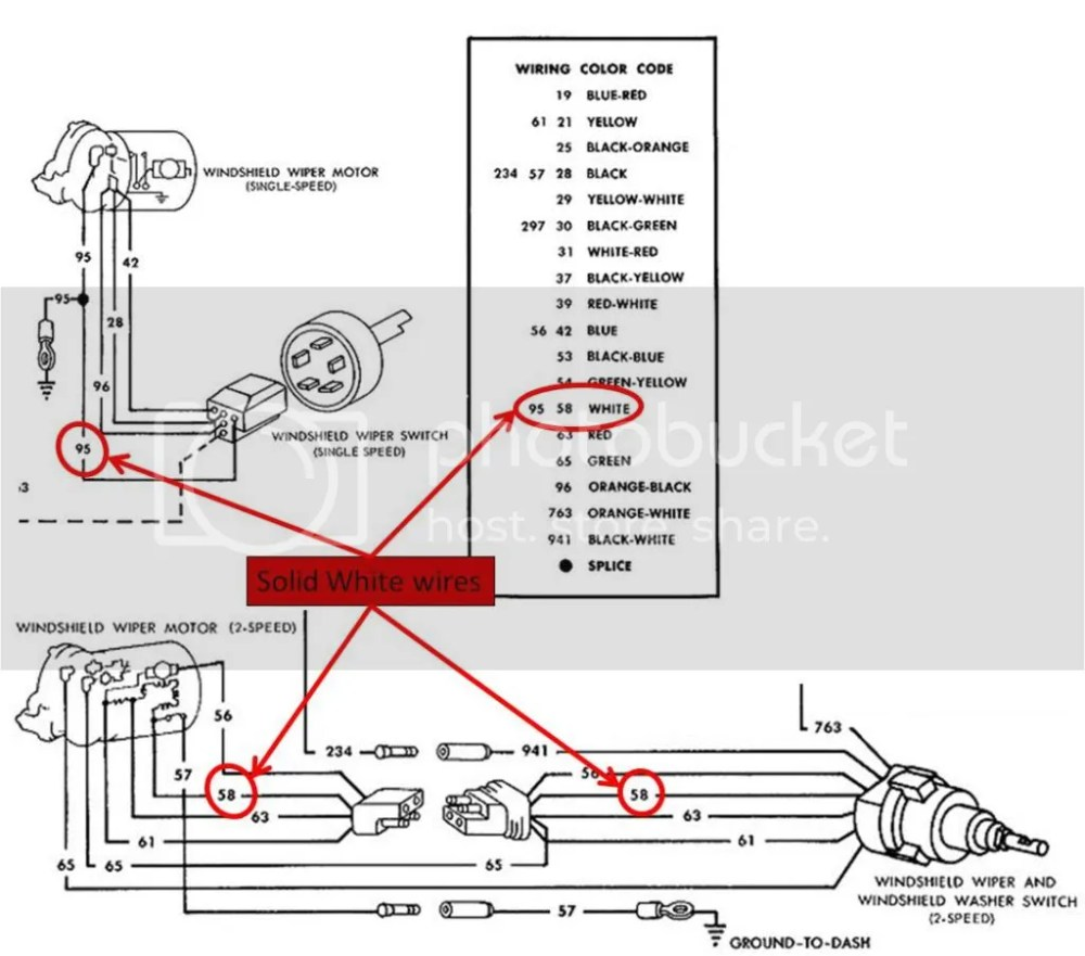 medium resolution of mustang engine diagram wiring diagrams