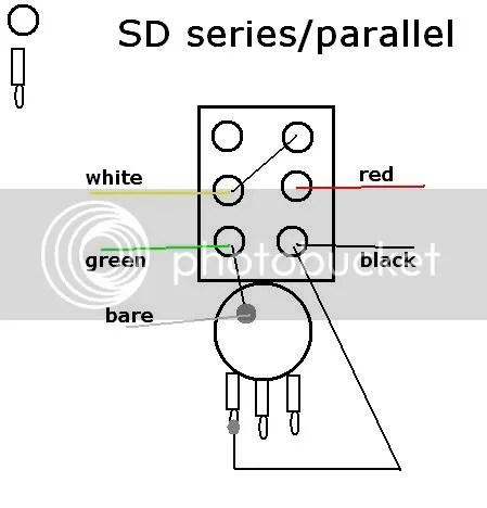 Jackson Rhoads V Wiring Diagram For Evolution Diagram
