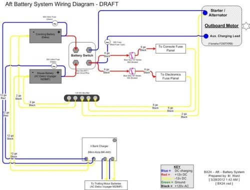 small resolution of network diagram does this make sense the hull truth boating andbx24 gear install partial rewire