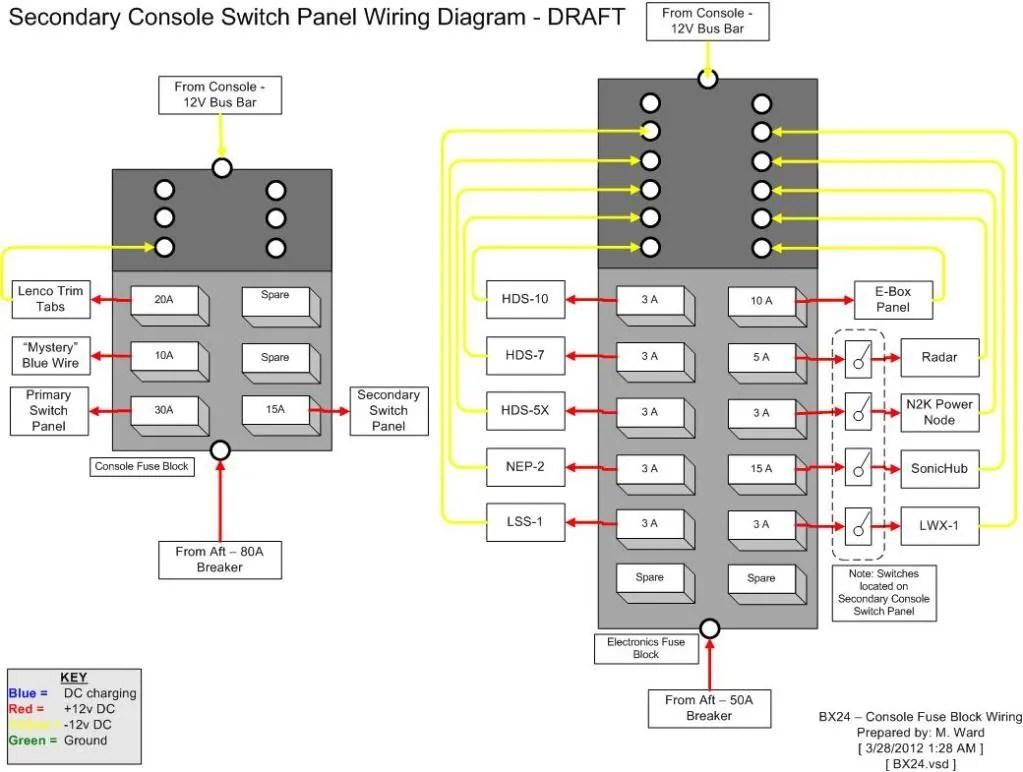 home fuse box wiring diagram Electric Breaker Box Wiring Diagram electrical panel box wiring diagram electric breaker box wiring diagram