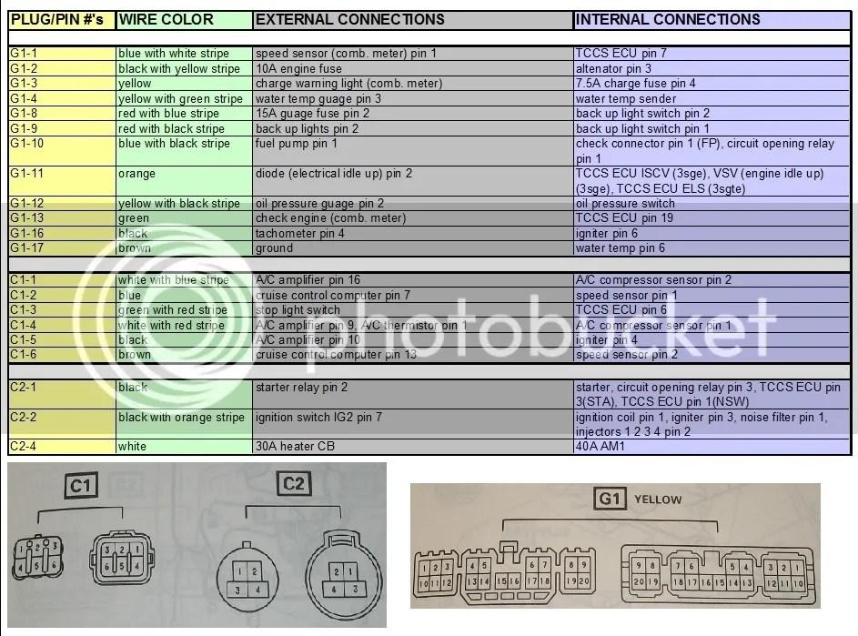 Toyota Mr2 Ecu Wiring Diagram | familycourt.us on