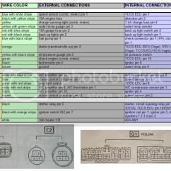 2001 Toyota Celica Gt Stereo Wiring Diagram 4 Pin Relay With Switch 3sgte Car | Get Free Image About