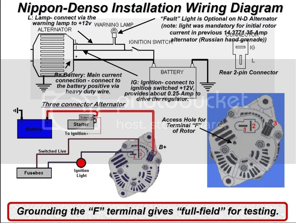 nippondenso alternator wiring diagram 93 chevy 1500 ecu grenade to denso 650 update soviet steeds