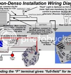 ford 1 wire alternator diagram wiring diagramford 2wire alternator wiring wiring diagram now2wire alternator diagram wiring [ 1023 x 786 Pixel ]