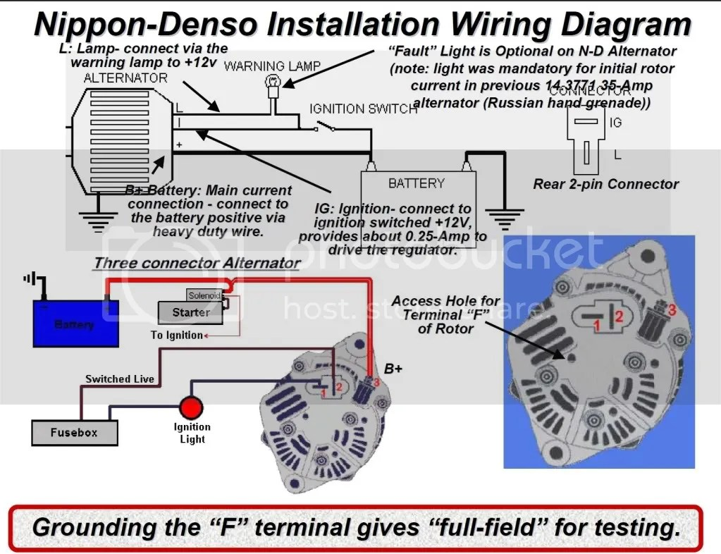 hight resolution of denso voltage regulator wiring diagram denso free wiring diagrams 4 wire delco alternator gm 3 wire
