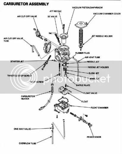 wire diagram honda rancher trx350fe