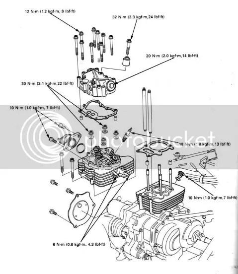 Honda gx-160 torque spec