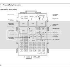 2006 Ford F150 Fuse Panel Diagram Labelled Of Plant And Animal Cell For 2003 4.6l - Forum
