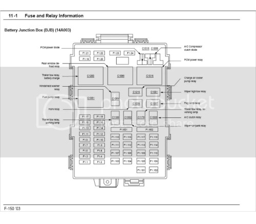 small resolution of fuse diagram for 2003 f150 4 6l ford f150 forum rh fordf150 net 2013 f 150