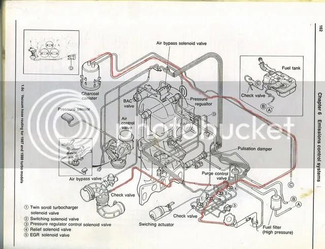 nj straight line diagram vfd panel wiring video - still crappy idle, no response to idle adjustment?? page 9 rx7club.com mazda rx7 forum
