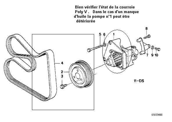 [ BMW E36 325i coupé an 1992 ] Bruit