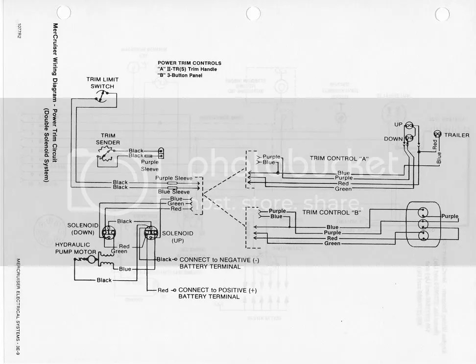 Wellcraft Boat Wiring Diagram, Wellcraft, Get Free Image