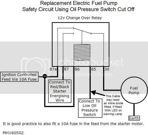 Fuel Pump Relay Oil Switch Wiring Diagram : 41 Wiring