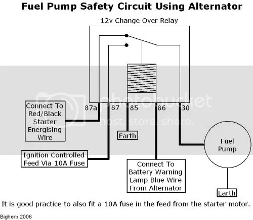 Club 80 90 Forums • View Topic Electric Fuel Pump Wiring Novice