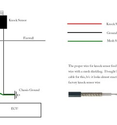 knock sensor wiring diagram use wiring diagram chevy s10 knock sensor wiring wiring diagram page ls1 [ 1120 x 820 Pixel ]