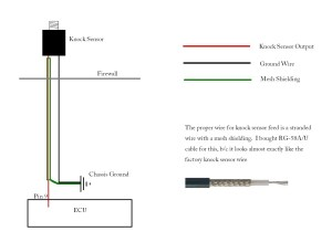 Clint's Garage: How to rewire your knock sensor