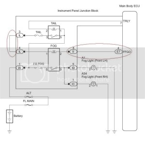 Fog light install help, with diagram  Toyota Nation