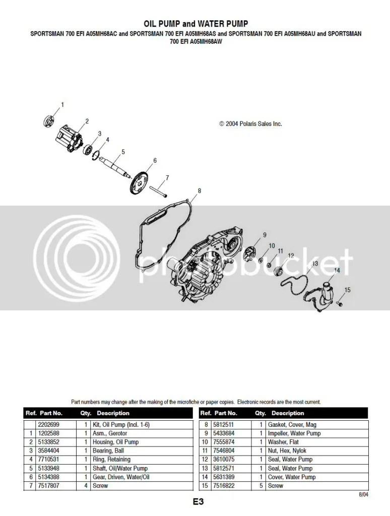 2003 Polaris Sportsman 400 Transmission Diagram, 2003, Get