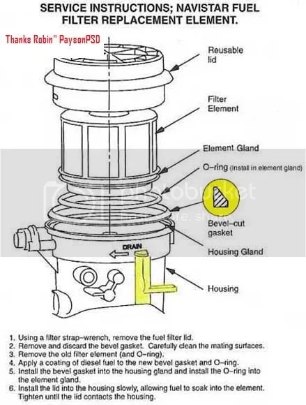 1996 Ford bronco fuel filter location