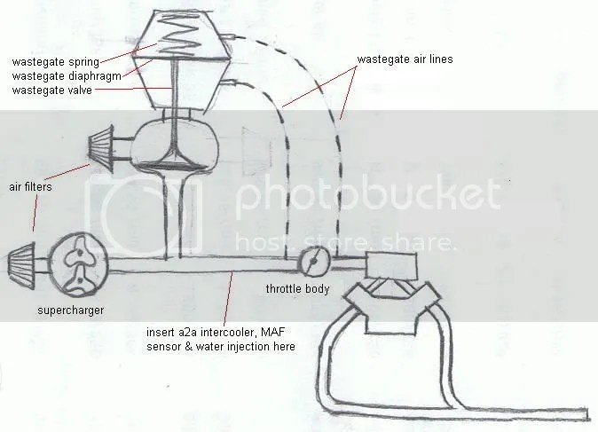 external wastegate diagram voltage sensing relay wiring on supercharged setup archive performanceforums