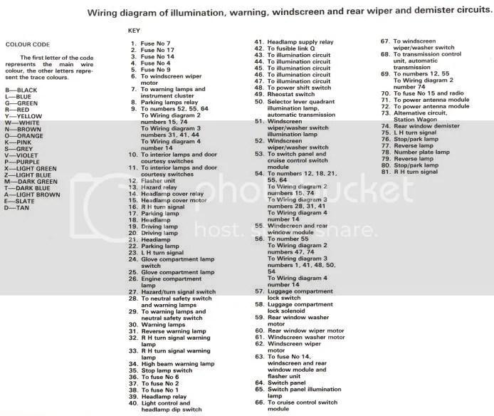 Vl Commodore Rb30 Wiring Diagram : 32 Wiring Diagram