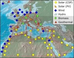 The DESERTEC concept sees a linkage between renewable generators throughout Europe, North Africa and the Middle East to balance renewable energy flows and, in addition, enable water desalinization in desert areas.  In the US and North America, a similar concept does not need to traverse so many international boundaries.