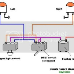 Simple Motorcycle Indicator Wiring Diagram Evinrude Key Switch