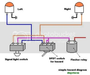 Hazard Lights Wiring Diagram Photo by m7zednalfs | Photobucket