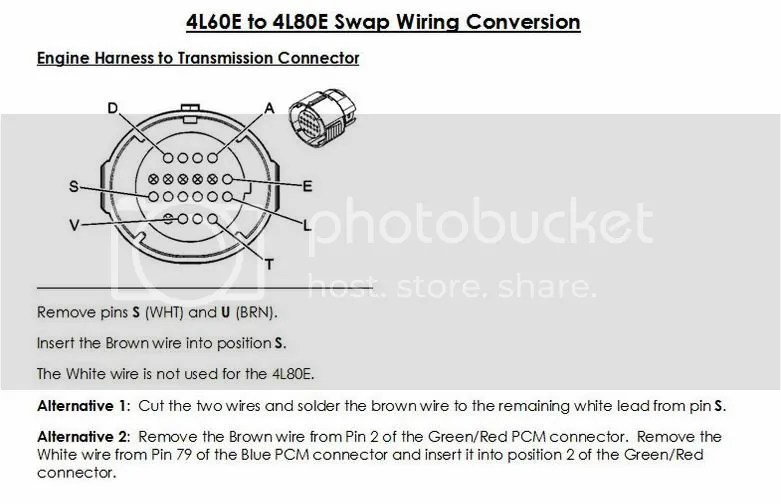 4l80e transmission wiring plug diagram 4l80e transmission plug diagram | online wiring diagram gm 4l80e transmission wiring diagram