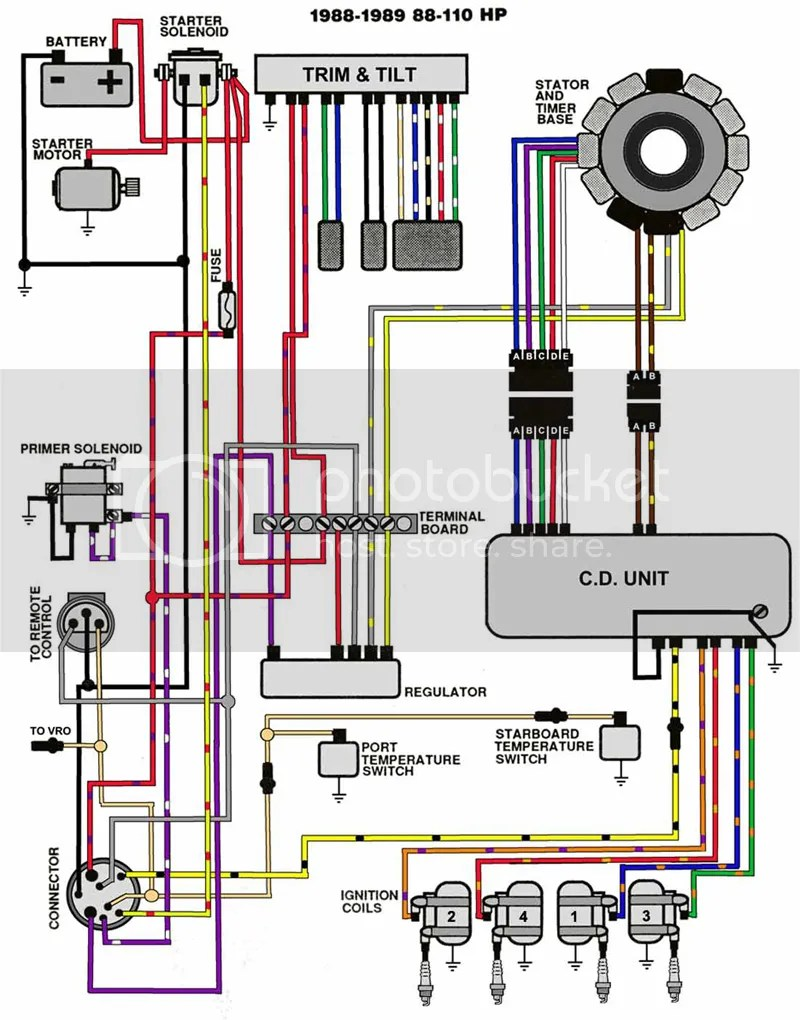 hight resolution of chris craft wiring diagrams wiring diagram datasource 1955 chris craft wiring diagram