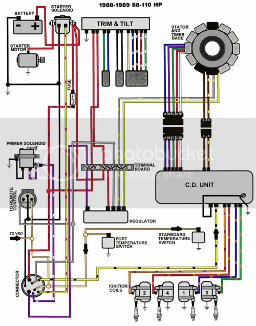 small resolution of chris craft wiring diagrams wiring diagram datasource 1955 chris craft wiring diagram
