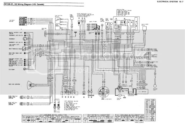 Ktm 990 Adventure Wiring Diagram KTM Duke 390 USA Release