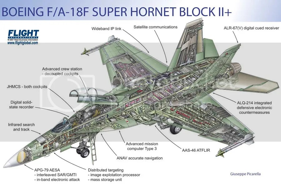 military vehicle schematic with F18 Super Hor on Viewtopic moreover 806908 furthermore Maxson Quad 50 Caiber M45 also Vehicule 190 Navette T 2c Theta likewise L2 air ejectors fuelcells.