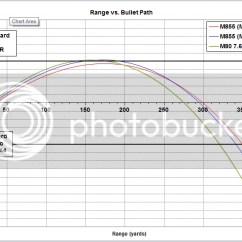 M16 Exploded Diagram Hair Follicle Skin M4 Range Great Installation Of Wiring Diagrams U2022 Rh 2 Eap Ing De
