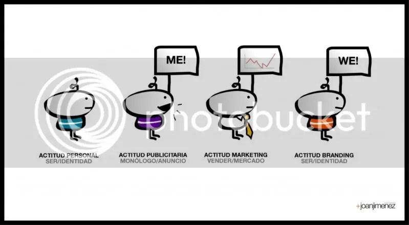 Actitud Social by +joanjimenez