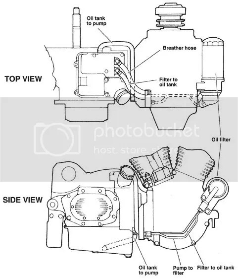 93 FXDWG Oil Leak / Oil Line Problem : V-Twin Forum