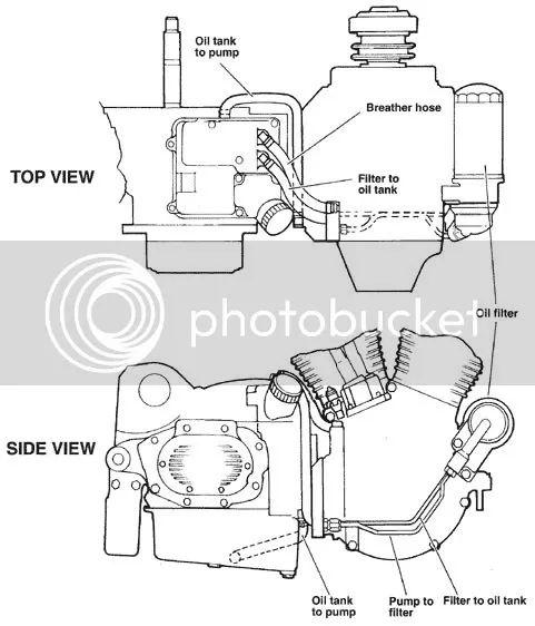 harley davidson oil tank diagram
