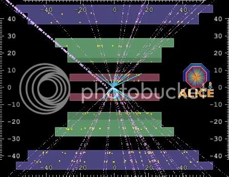 LHC first collision [ALICE]