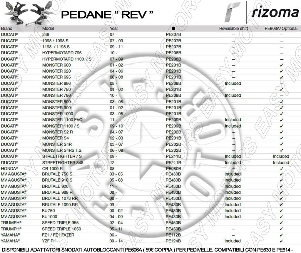 PE450B RIZOMA KIT PEDANE ARRETRATE REV X TRIUMPH SPEED