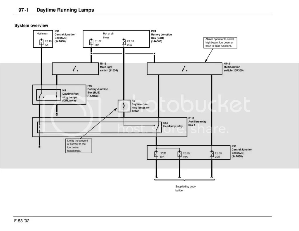 1995 10 Headlight Wiring Diagram Drl - converting rv lights ...  Ford F Headlight Wiring Diagrams on