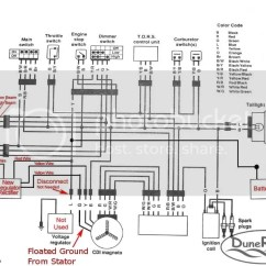 Banshee Wiring Diagram Help Residential Water Softener Hook Up Float Stator Ground - Repairs And Mods Hq Forums