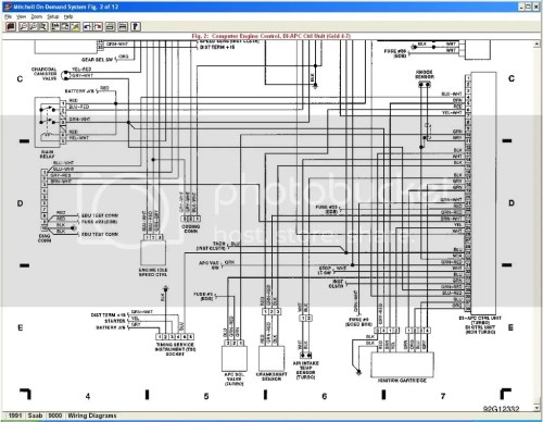 small resolution of saab wiring 1985 wiring diagram technic saab 9 3 wiring diagrams saab wiring diagrams